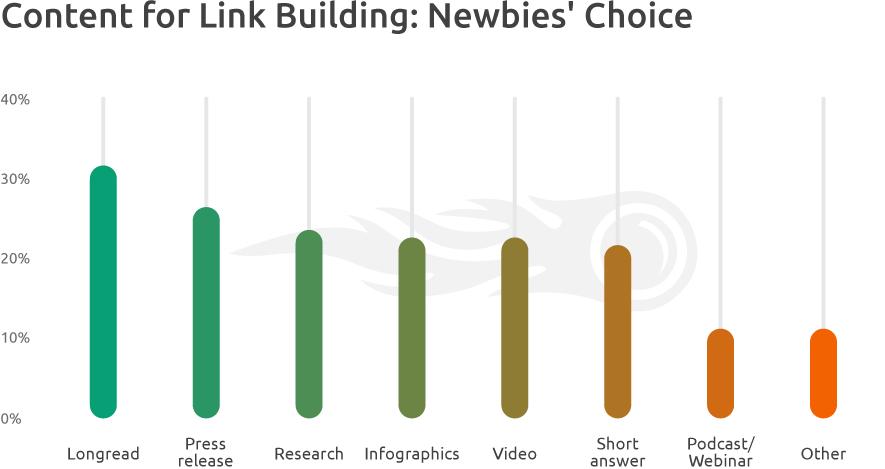 Link graphics.